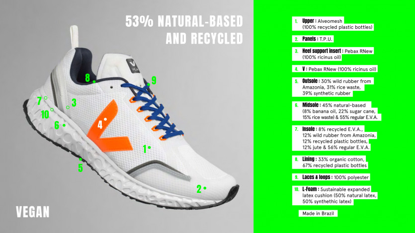 veja launch most sustainable running shoe